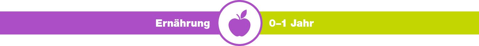 kjz-Ratgeber, Ernährung, 0-1 Jahr